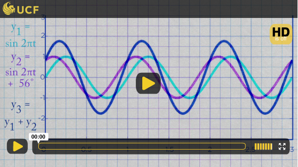 Thumbnail of Signal Waveform Video