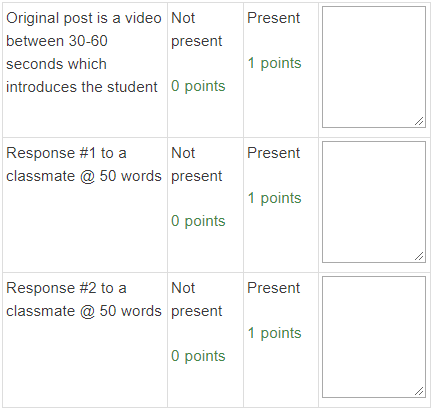 Artifact 4_three point rubric based on video length and 2 responses to other classmates